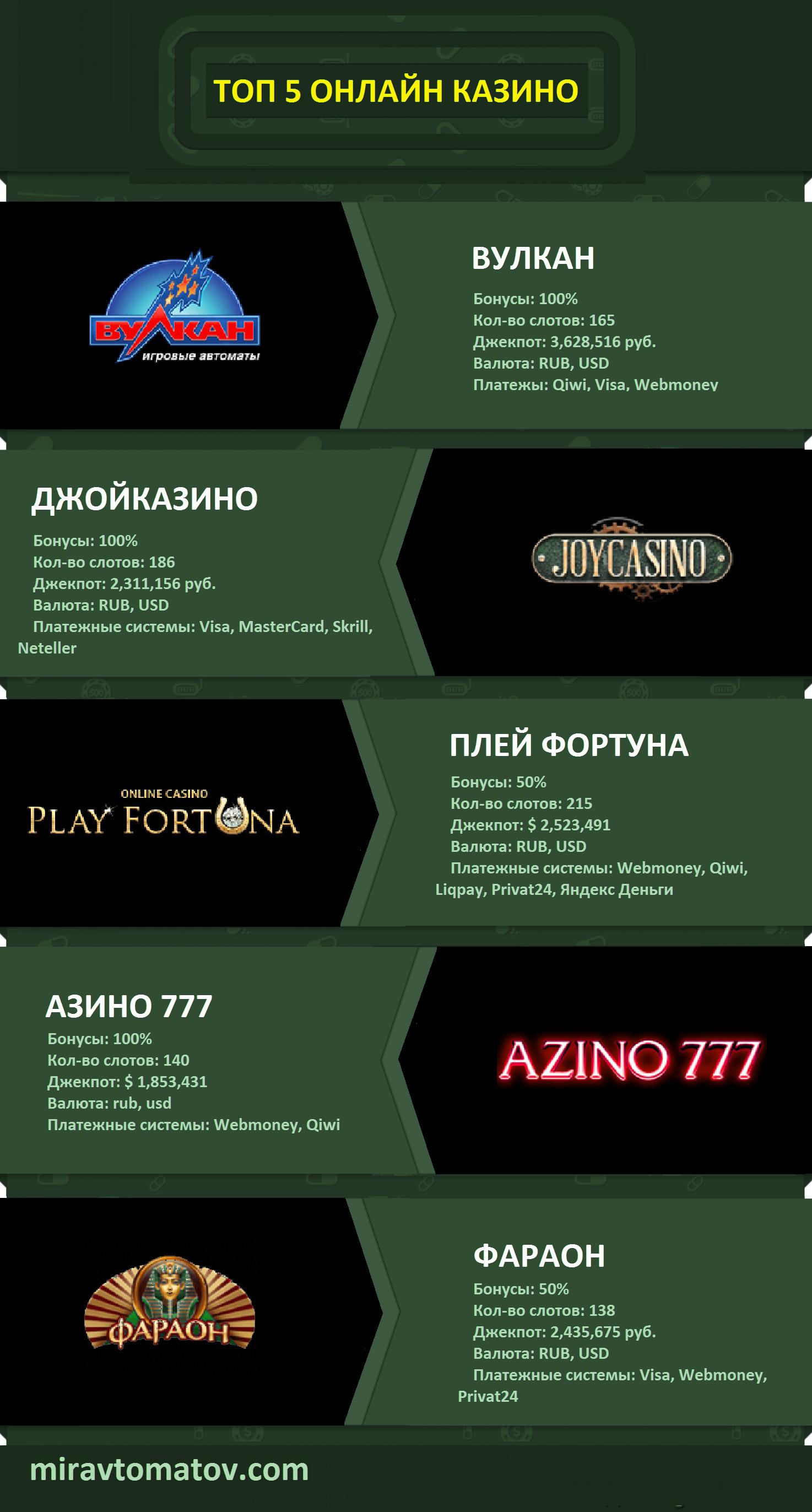 Флеш игры онлайн бесплатно играть азартные обезьянки